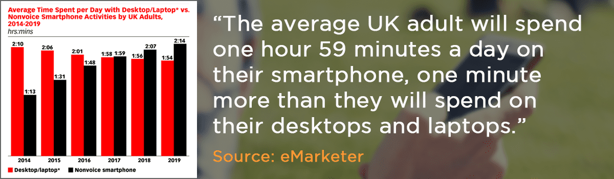 Smartphone usage vs desktop