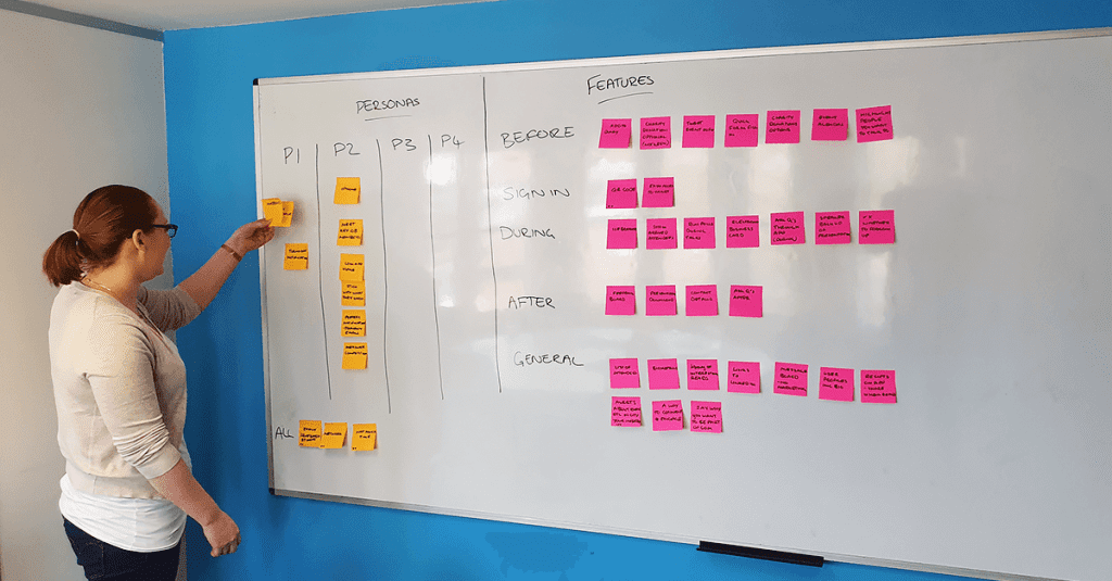 Our Mobile App User Discovery Process